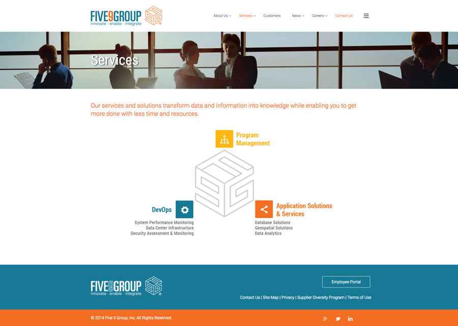 Five9Group Services